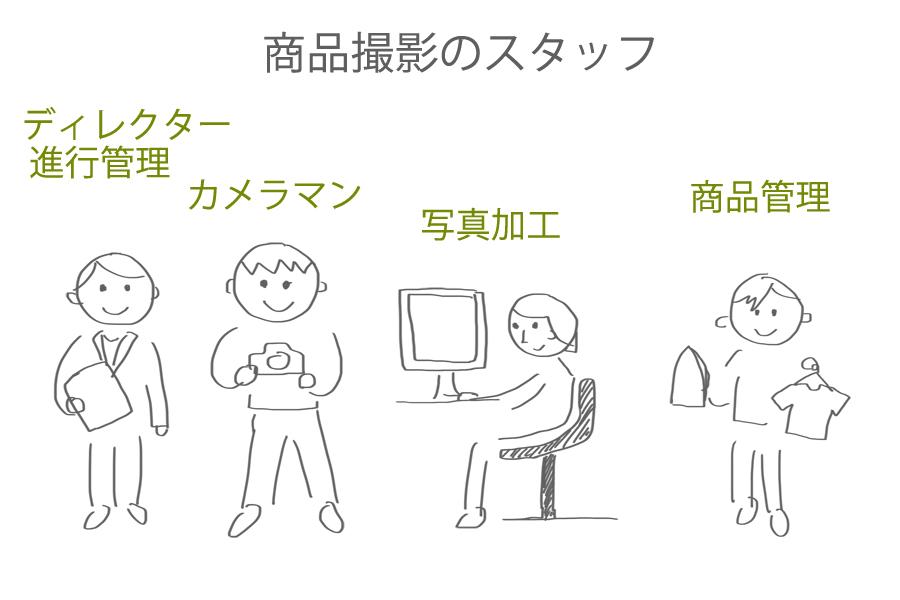 satsuei_001_01
